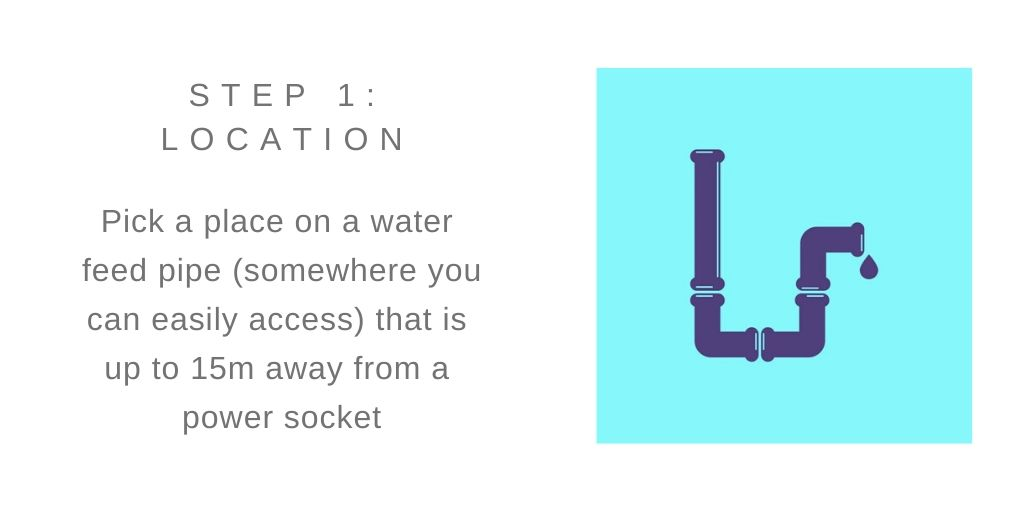 illustration of water pipe with step 1: location