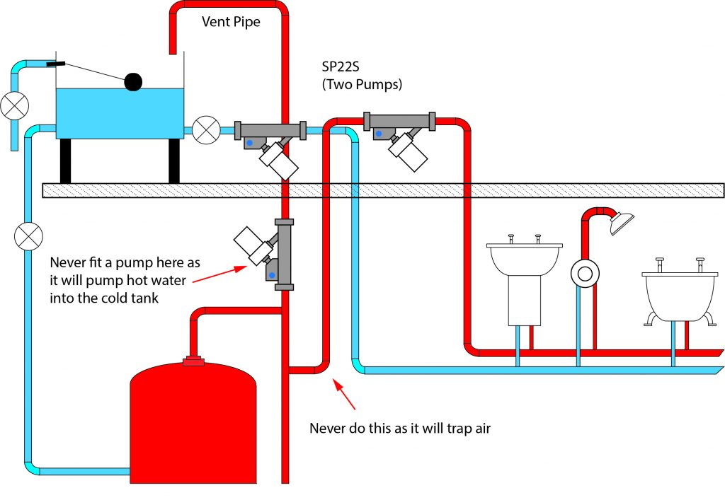 Where NOT to install a Shower Power Booster