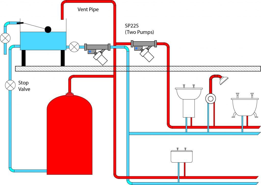 Shower Power Booster Loft Installation
